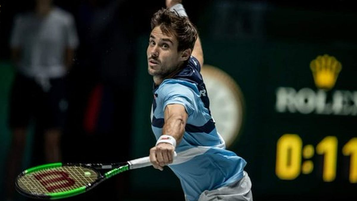 Guido Pella Copa Davis